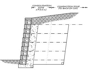 Installation Specifications For Retaining Walls Allan Block